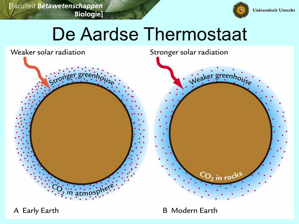 De Aardse Thermostaat