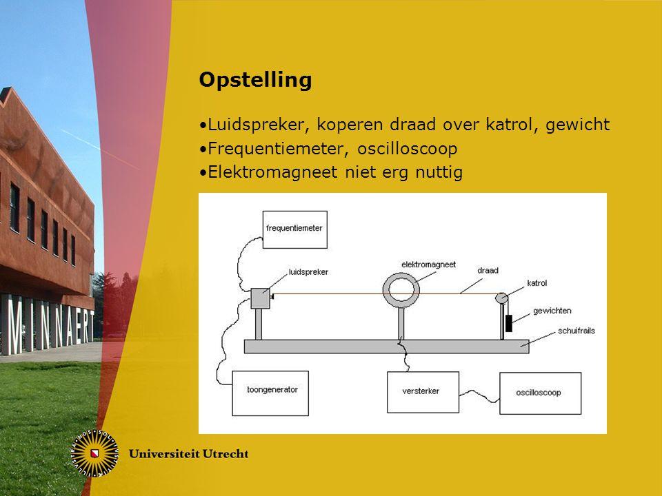 Opstelling Luidspreker, koperen draad over katrol, gewicht Frequentiemeter, oscilloscoop Elektromagneet niet erg nuttig