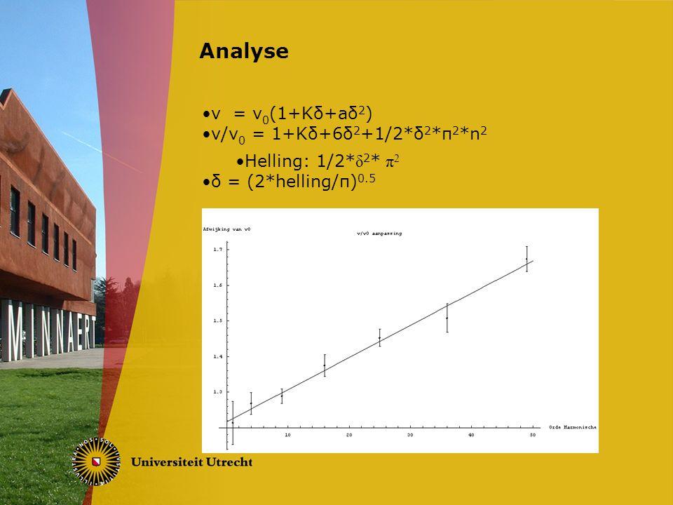 Analyse v = v 0 (1+Kδ+aδ 2 ) v/v 0 = 1+Kδ+6δ 2 +1/2*δ 2 *π 2 *n 2 Helling: 1/2* δ 2 * π 2 δ = (2*helling/π) 0.5