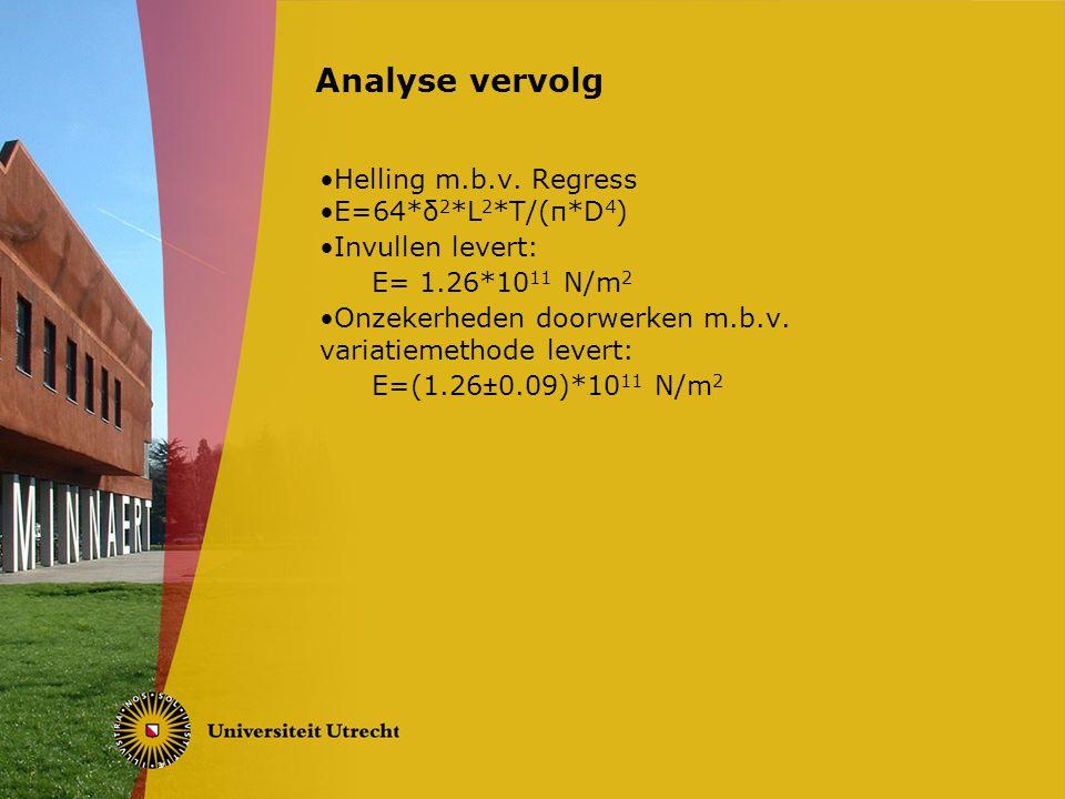Analyse vervolg Helling m.b.v. Regress E=64*δ 2 *L 2 *T/(π*D 4 ) Invullen levert: E= 1.26*10 11 N/m 2 Onzekerheden doorwerken m.b.v. variatiemethode l