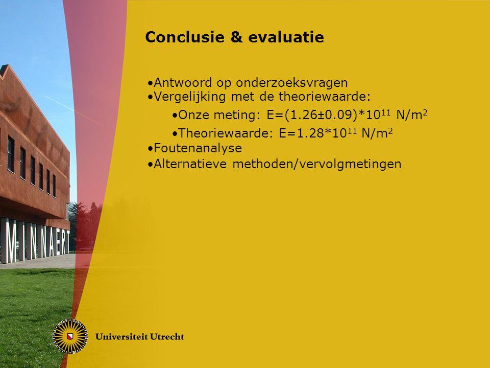 Conclusie & evaluatie Antwoord op onderzoeksvragen Vergelijking met de theoriewaarde: Onze meting: E=(1.26±0.09)*10 11 N/m 2 Theoriewaarde: E=1.28*10 11 N/m 2 Foutenanalyse Alternatieve methoden/vervolgmetingen