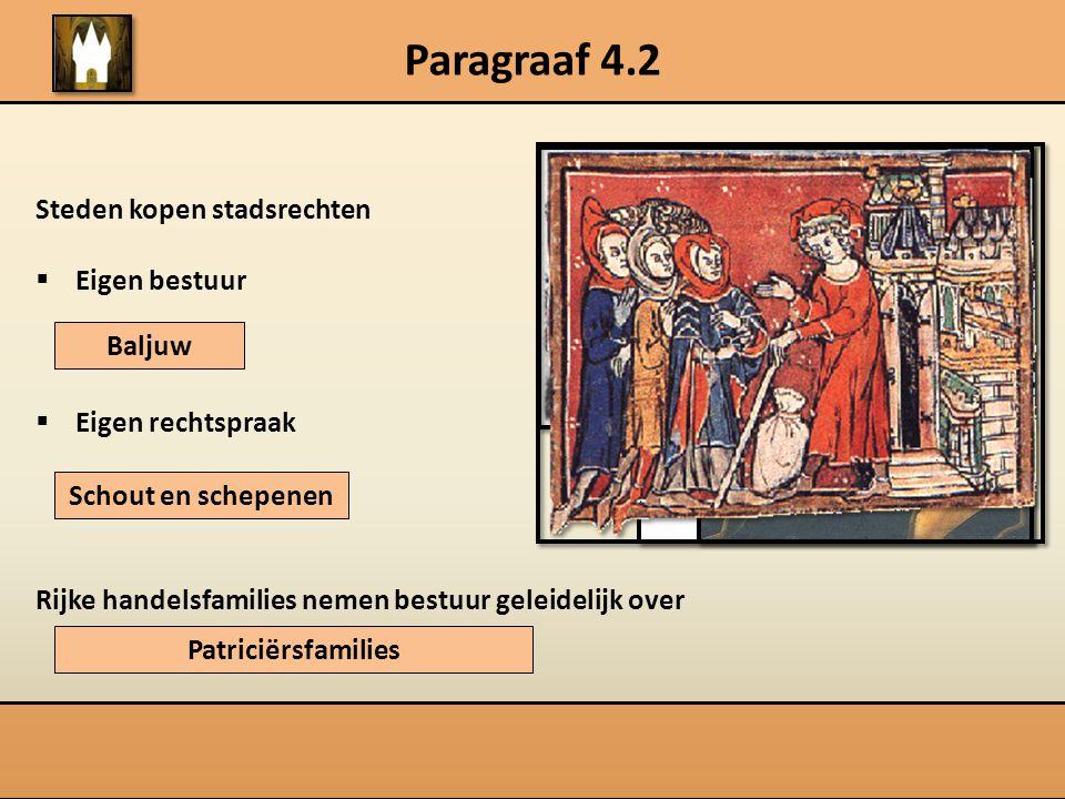 Paragraaf 4.2 Gevolgen ontstaan steden voor hofstelsel 1.