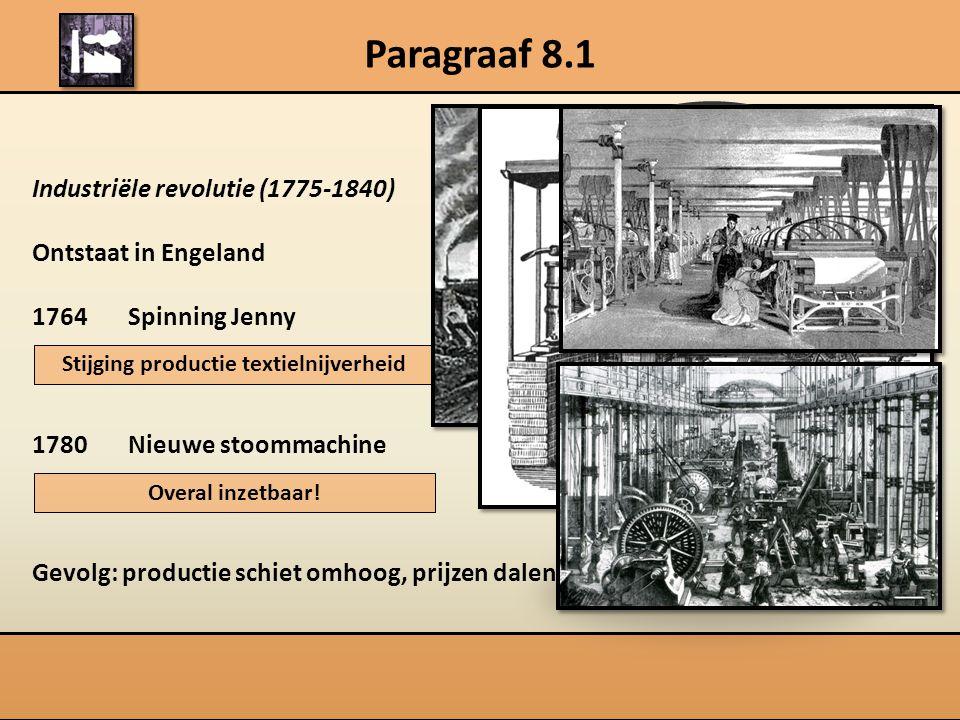 Industriële revolutie (1775-1840) Ontstaat in Engeland 1764Spinning Jenny 1780Nieuwe stoommachine Gevolg: productie schiet omhoog, prijzen dalen Paragraaf 8.1 James Watt (1736-1819) Stijging productie textielnijverheid Overal inzetbaar!