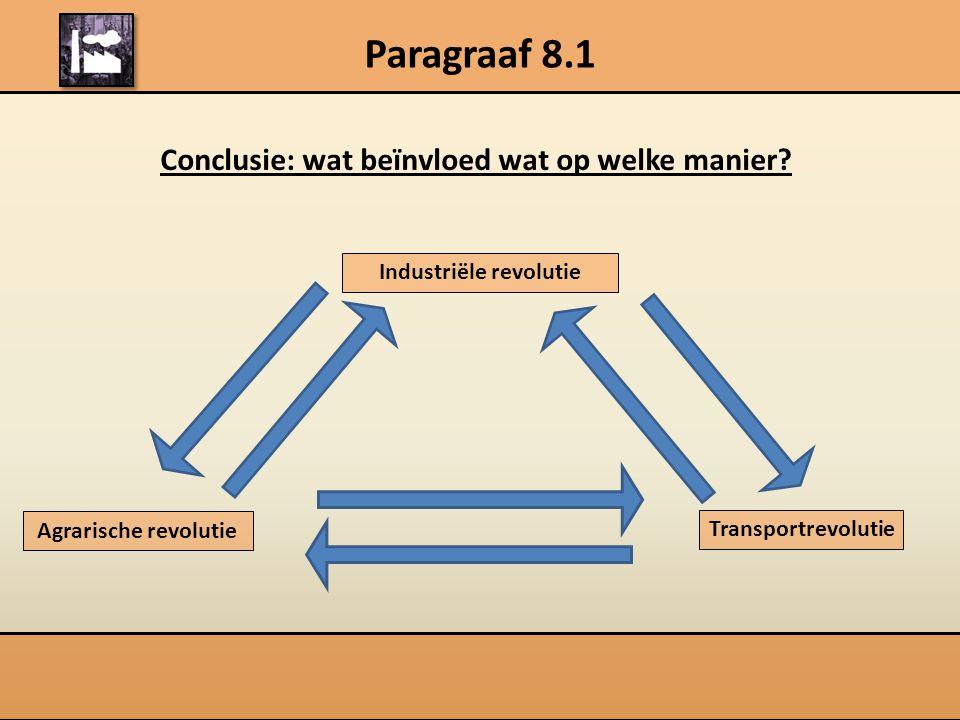 Paragraaf 8.1 Industriële revolutie Transportrevolutie Agrarische revolutie Conclusie: wat beïnvloed wat op welke manier?