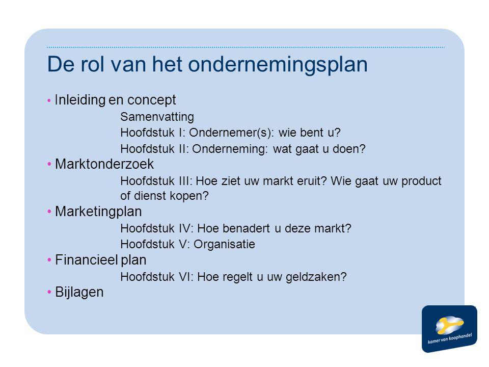 De rol van het ondernemingsplan Inleiding en concept Samenvatting Hoofdstuk I: Ondernemer(s): wie bent u.