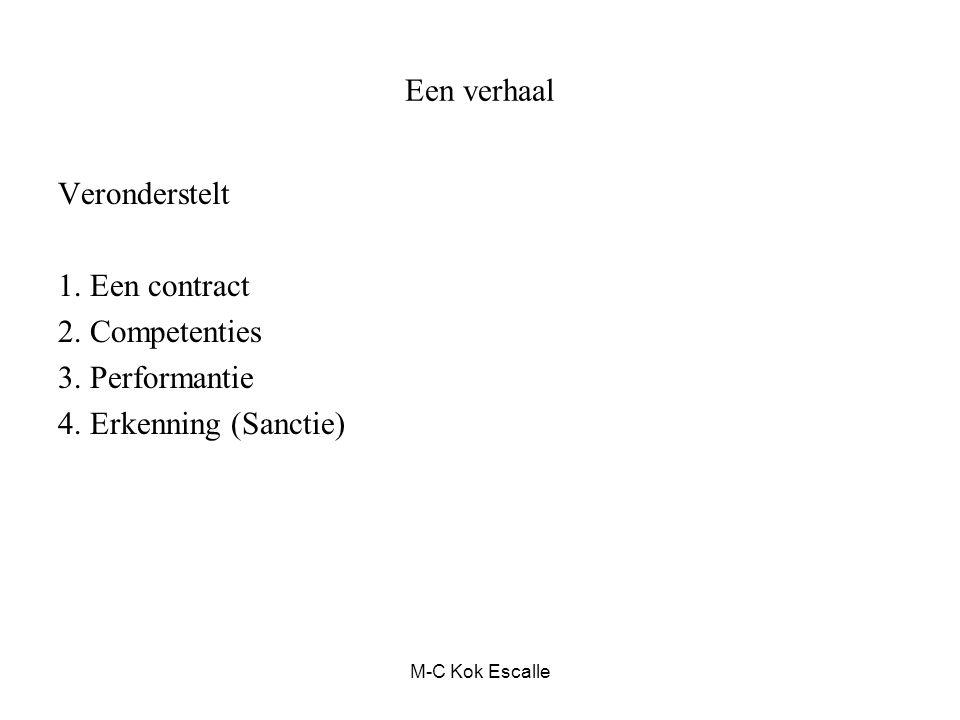 M-C Kok Escalle Een verhaal Veronderstelt 1. Een contract 2. Competenties 3. Performantie 4. Erkenning (Sanctie)