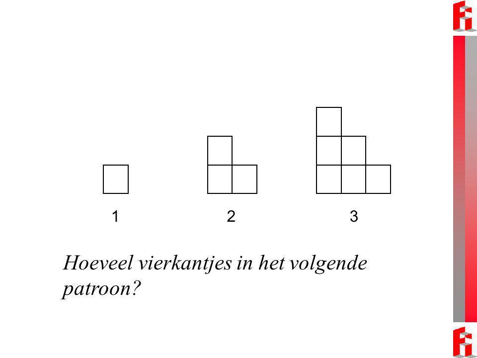 123 Hoeveel vierkantjes in het volgende patroon?