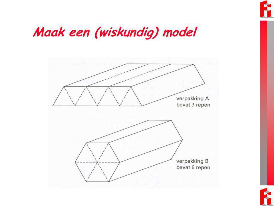 Maak een (wiskundig) model