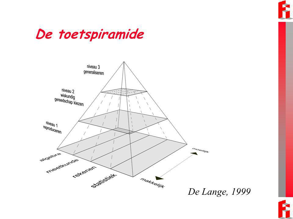 De toetspiramide De Lange, 1999