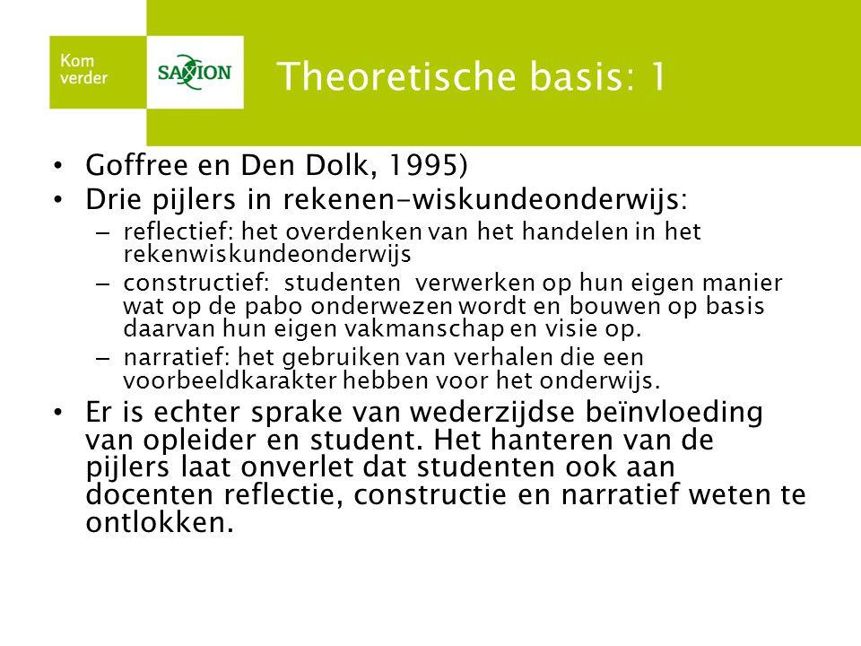 Theoretische basis: 1 Goffree en Den Dolk, 1995) Drie pijlers in rekenen-wiskundeonderwijs: – reflectief: het overdenken van het handelen in het reken