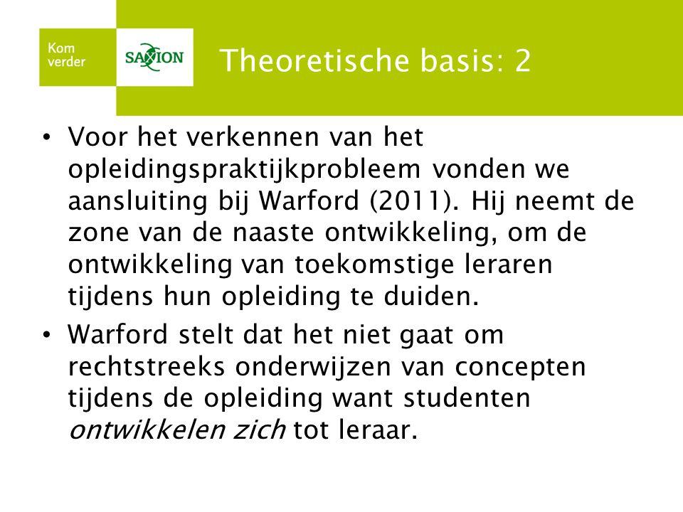 Theoretische basis: 2 Voor het verkennen van het opleidingspraktijkprobleem vonden we aansluiting bij Warford (2011). Hij neemt de zone van de naaste