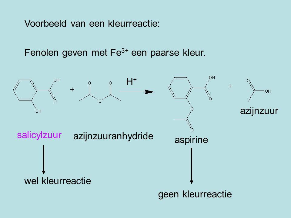 Voorbeeld van een kleurreactie: Fenolen geven met Fe 3+ een paarse kleur. H+H+ salicylzuur azijnzuuranhydride aspirine azijnzuur wel kleurreactie geen