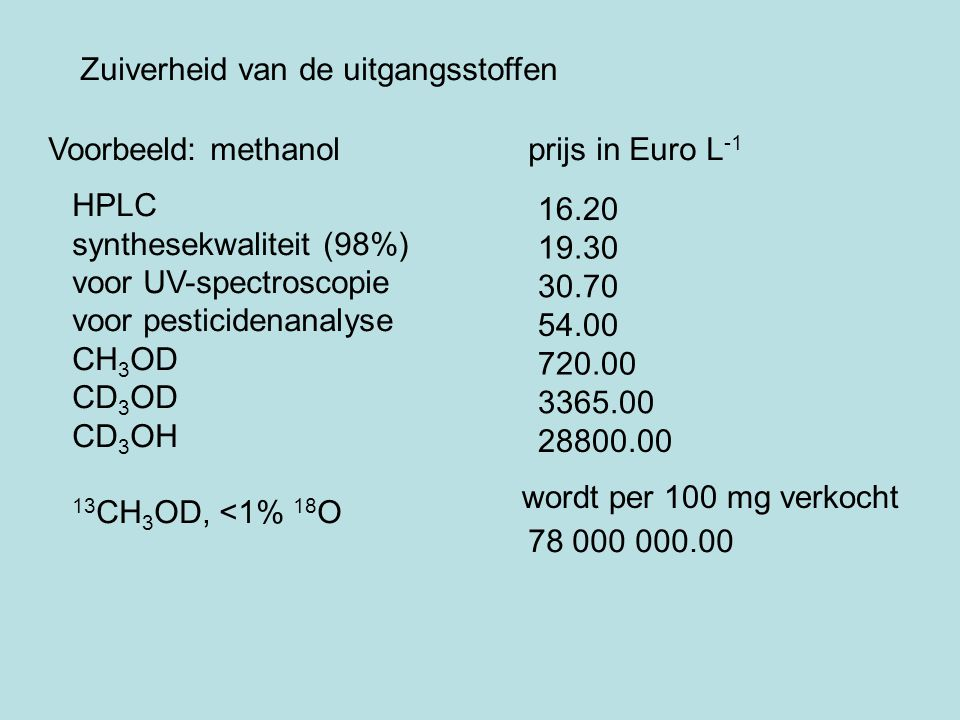 Zuiverheid van de uitgangsstoffen Voorbeeld: methanolprijs in Euro L -1 HPLC synthesekwaliteit (98%) voor UV-spectroscopie voor pesticidenanalyse CH 3