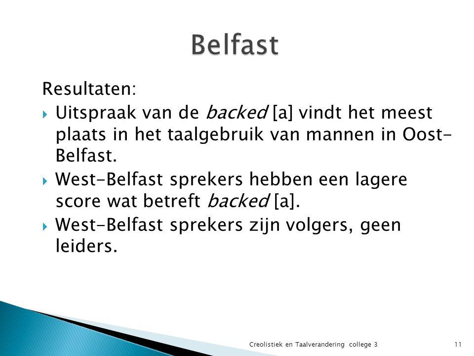Resultaten:  Uitspraak van de backed [a] vindt het meest plaats in het taalgebruik van mannen in Oost- Belfast.  West-Belfast sprekers hebben een la