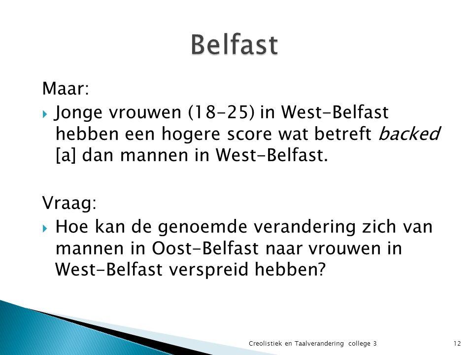 Maar:  Jonge vrouwen (18-25) in West-Belfast hebben een hogere score wat betreft backed [a] dan mannen in West-Belfast. Vraag:  Hoe kan de genoemde