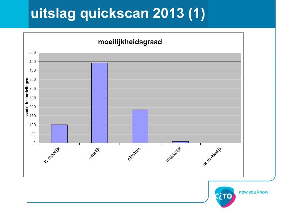 uitslag quickscan 2013 (1)