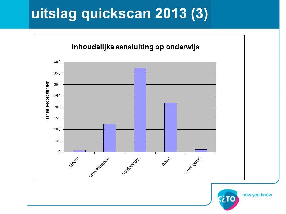 uitslag quickscan 2013 (3)
