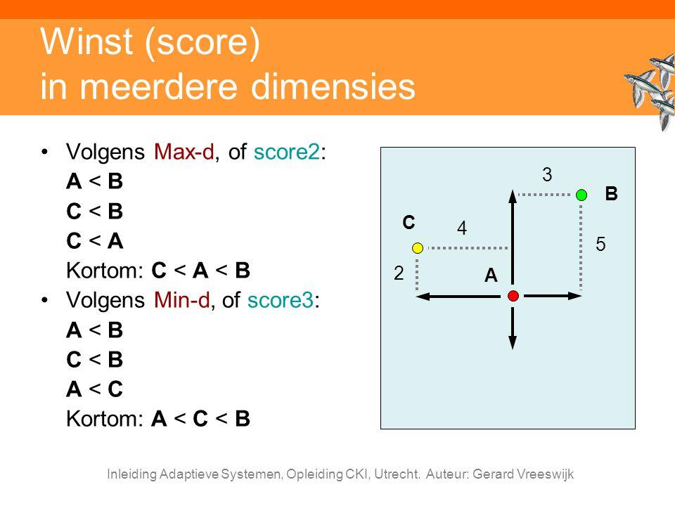 Inleiding Adaptieve Systemen, Opleiding CKI, Utrecht. Auteur: Gerard Vreeswijk Winst (score) in meerdere dimensies Volgens Max-d, of score2: A < B C <