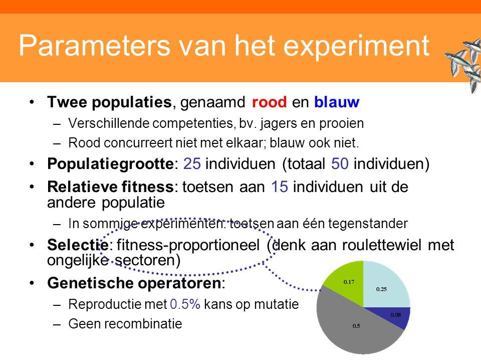 Inleiding Adaptieve Systemen, Opleiding CKI, Utrecht. Auteur: Gerard Vreeswijk Parameters van het experiment Twee populaties, genaamd rood en blauw –V