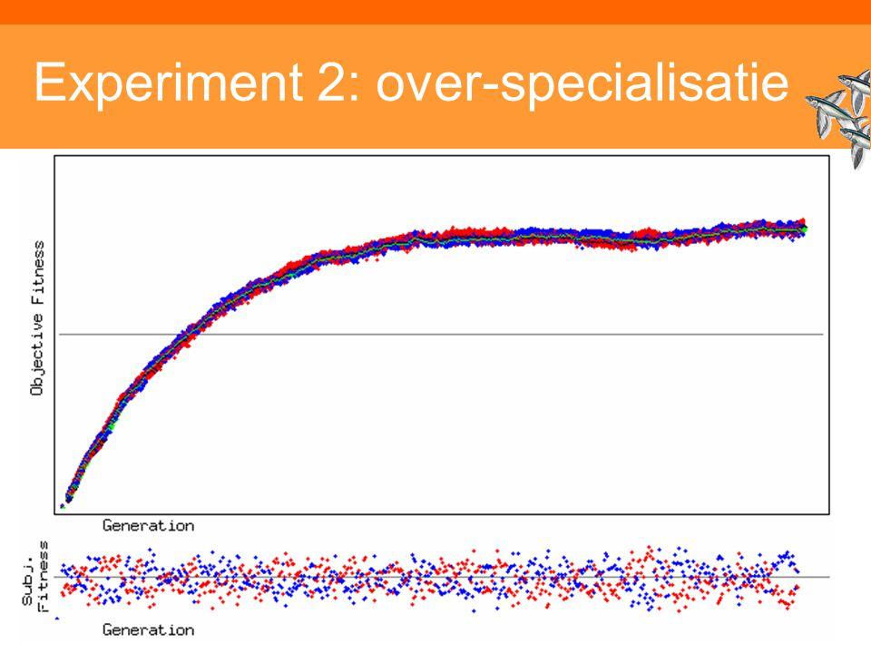 Inleiding Adaptieve Systemen, Opleiding CKI, Utrecht. Auteur: Gerard Vreeswijk Experiment 2: over-specialisatie