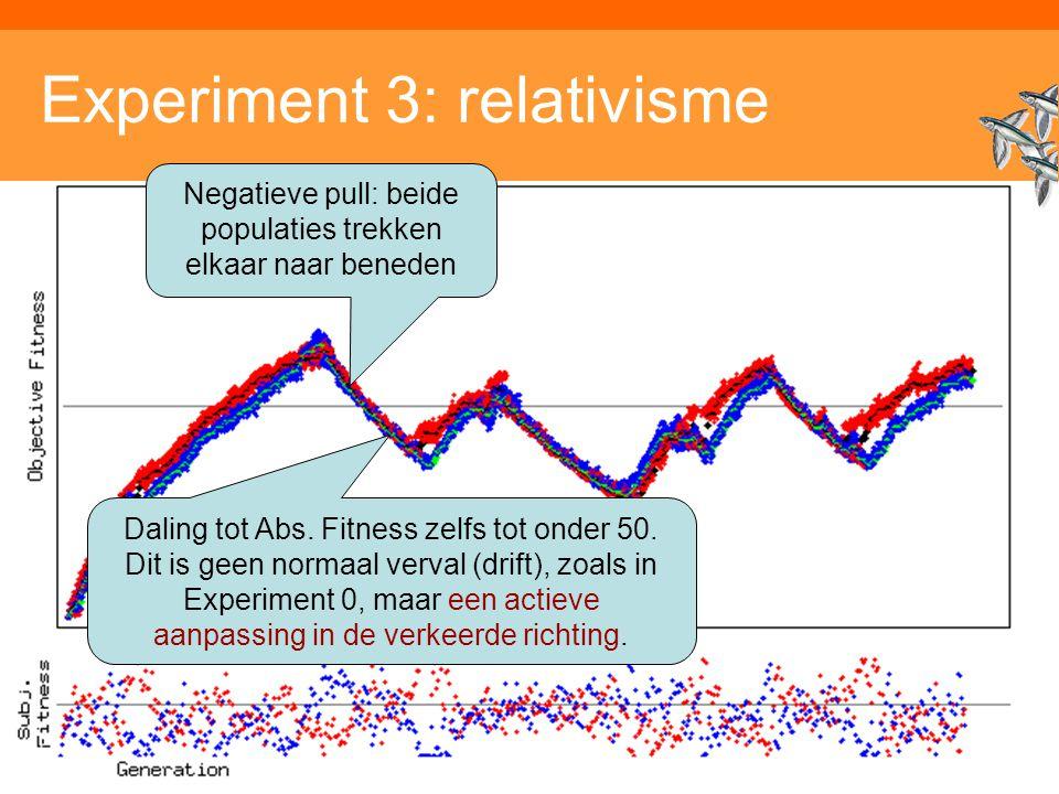 Inleiding Adaptieve Systemen, Opleiding CKI, Utrecht. Auteur: Gerard Vreeswijk Experiment 3: relativisme Negatieve pull: beide populaties trekken elka