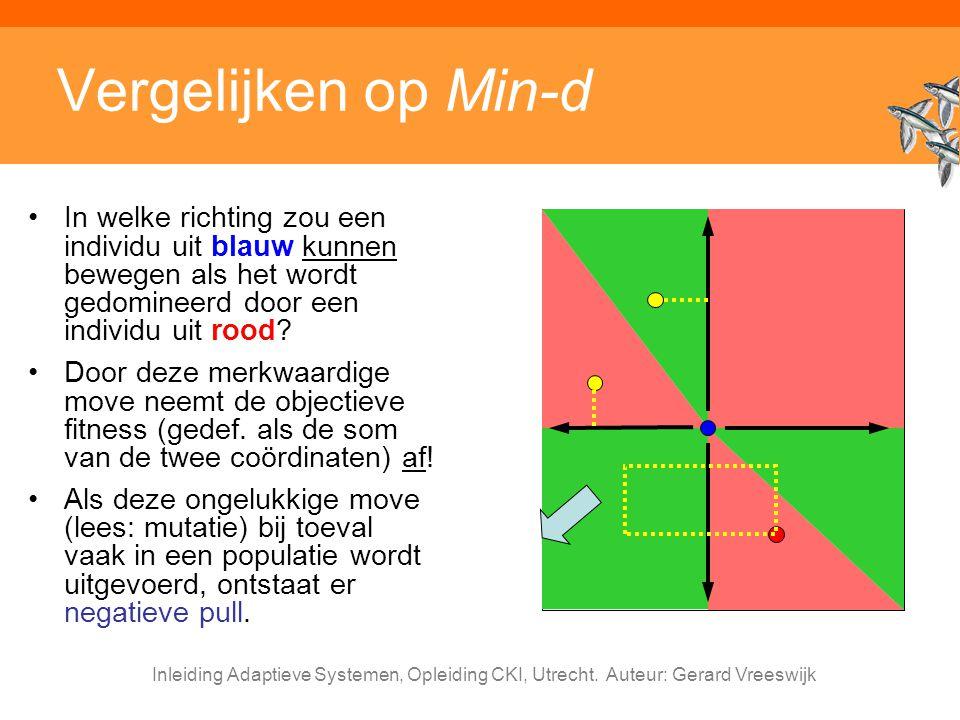Inleiding Adaptieve Systemen, Opleiding CKI, Utrecht. Auteur: Gerard Vreeswijk Vergelijken op Min-d In welke richting zou een individu uit blauw kunne