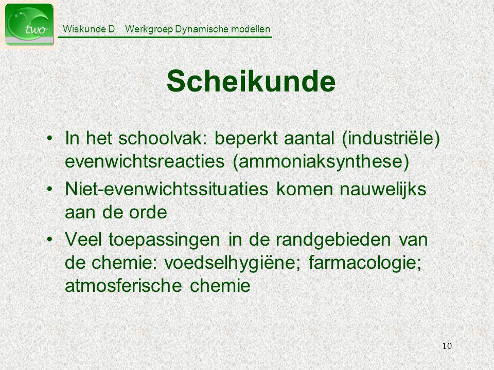 Wiskunde D Werkgroep Dynamische modellen 10 Scheikunde In het schoolvak: beperkt aantal (industriële) evenwichtsreacties (ammoniaksynthese) Niet-evenwichtssituaties komen nauwelijks aan de orde Veel toepassingen in de randgebieden van de chemie: voedselhygiëne; farmacologie; atmosferische chemie