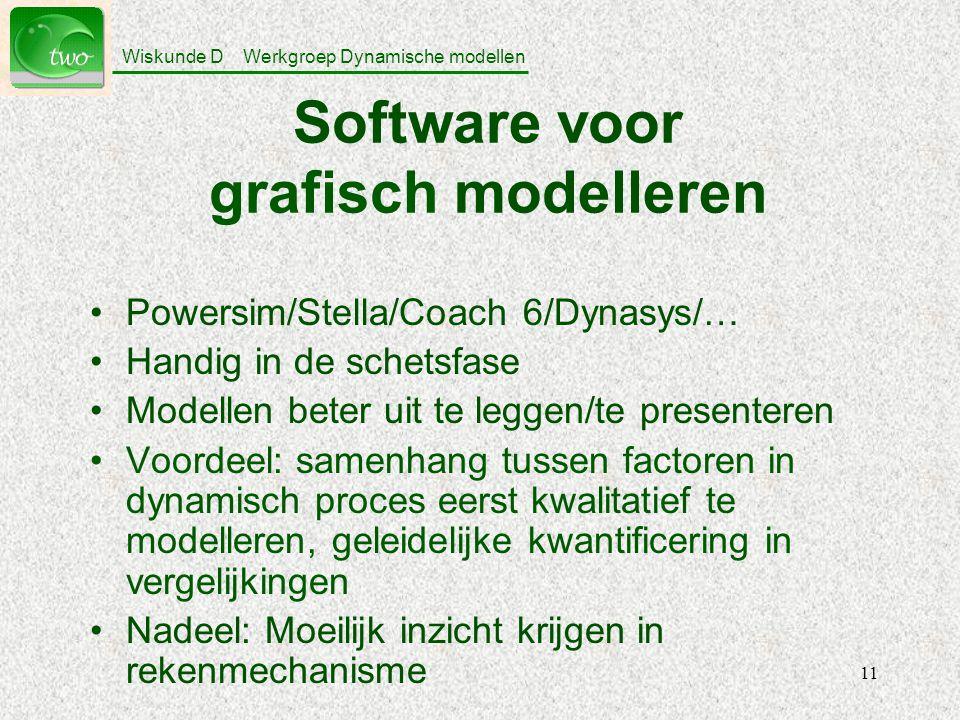 Wiskunde D Werkgroep Dynamische modellen 11 Software voor grafisch modelleren Powersim/Stella/Coach 6/Dynasys/… Handig in de schetsfase Modellen beter uit te leggen/te presenteren Voordeel: samenhang tussen factoren in dynamisch proces eerst kwalitatief te modelleren, geleidelijke kwantificering in vergelijkingen Nadeel: Moeilijk inzicht krijgen in rekenmechanisme