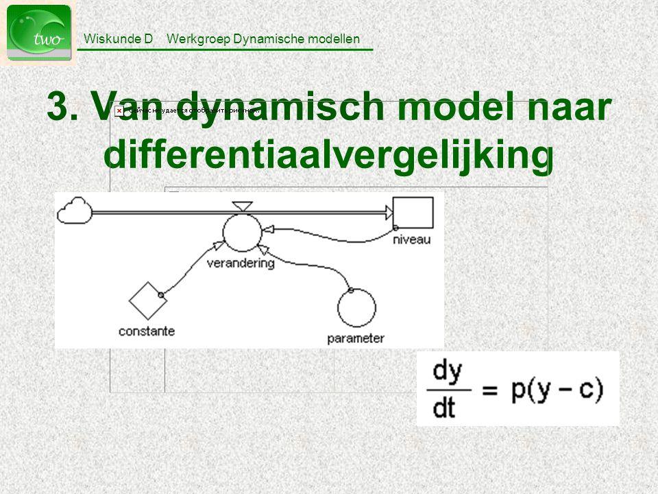 Wiskunde D Werkgroep Dynamische modellen 3. Van dynamisch model naar differentiaalvergelijking