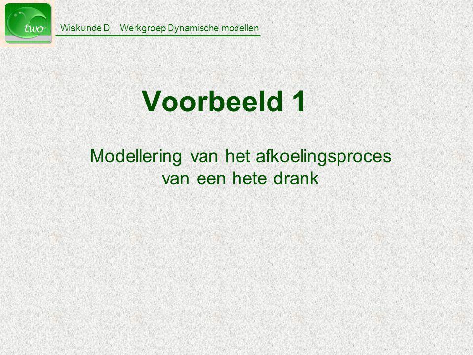 Wiskunde D Werkgroep Dynamische modellen Voorbeeld 1 Modellering van het afkoelingsproces van een hete drank