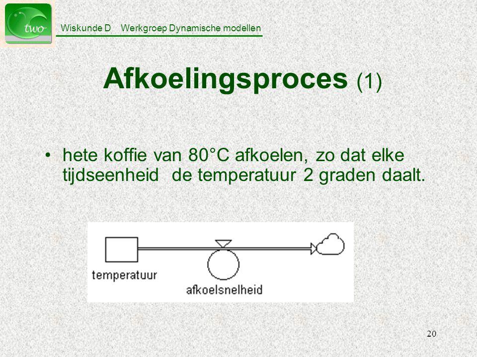 Wiskunde D Werkgroep Dynamische modellen 20 Afkoelingsproces (1) hete koffie van 80°C afkoelen, zo dat elke tijdseenheid de temperatuur 2 graden daalt.
