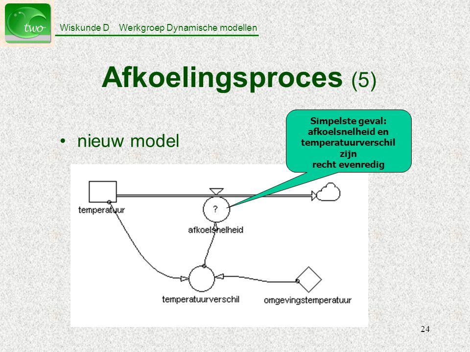 Wiskunde D Werkgroep Dynamische modellen 24 Afkoelingsproces (5) nieuw model Simpelste geval: afkoelsnelheid en temperatuurverschil zijn recht evenredig