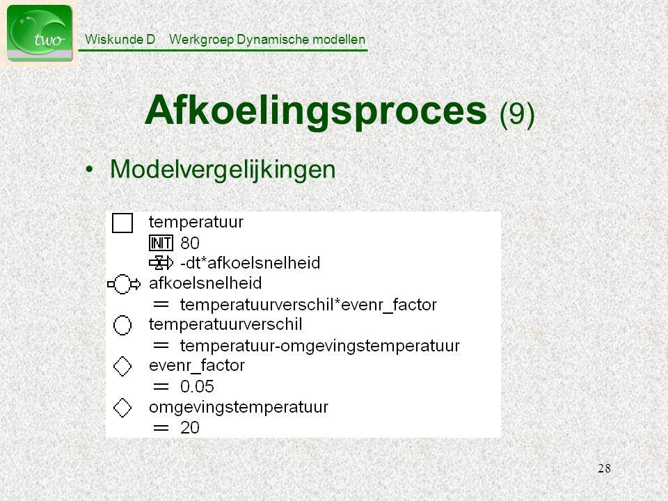 Wiskunde D Werkgroep Dynamische modellen 28 Afkoelingsproces (9) Modelvergelijkingen