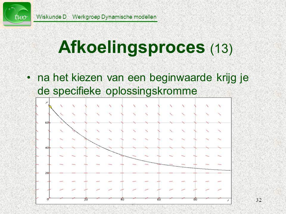 Wiskunde D Werkgroep Dynamische modellen 32 Afkoelingsproces (13) na het kiezen van een beginwaarde krijg je de specifieke oplossingskromme