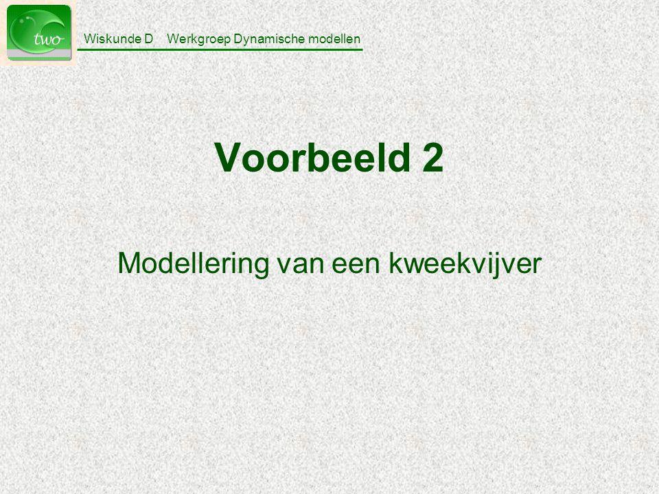 Wiskunde D Werkgroep Dynamische modellen Voorbeeld 2 Modellering van een kweekvijver