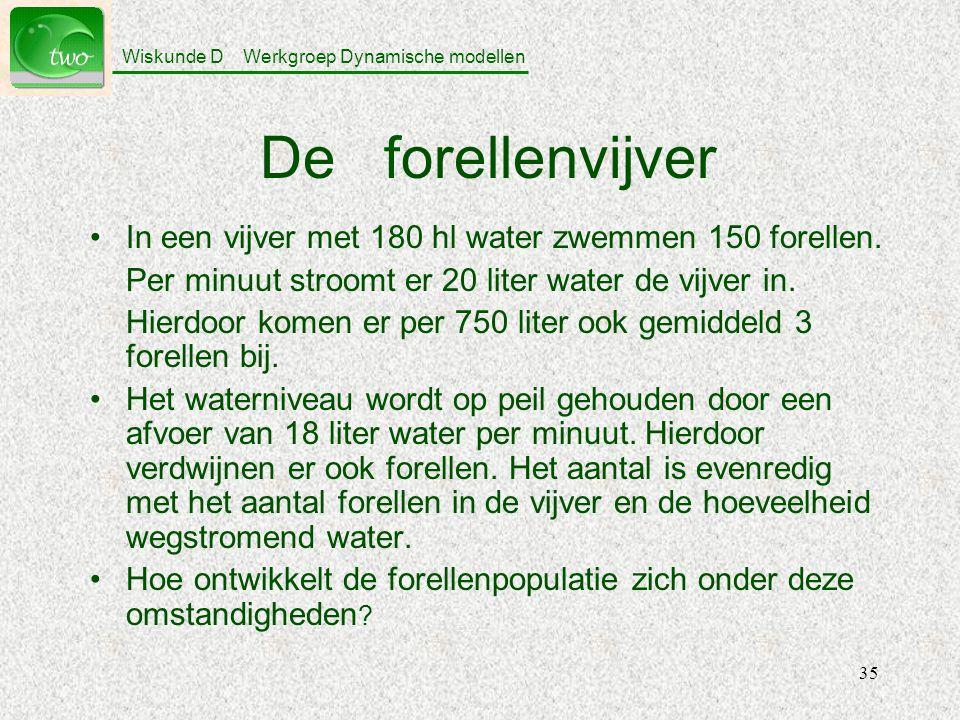 Wiskunde D Werkgroep Dynamische modellen 35 De forellenvijver In een vijver met 180 hl water zwemmen 150 forellen.