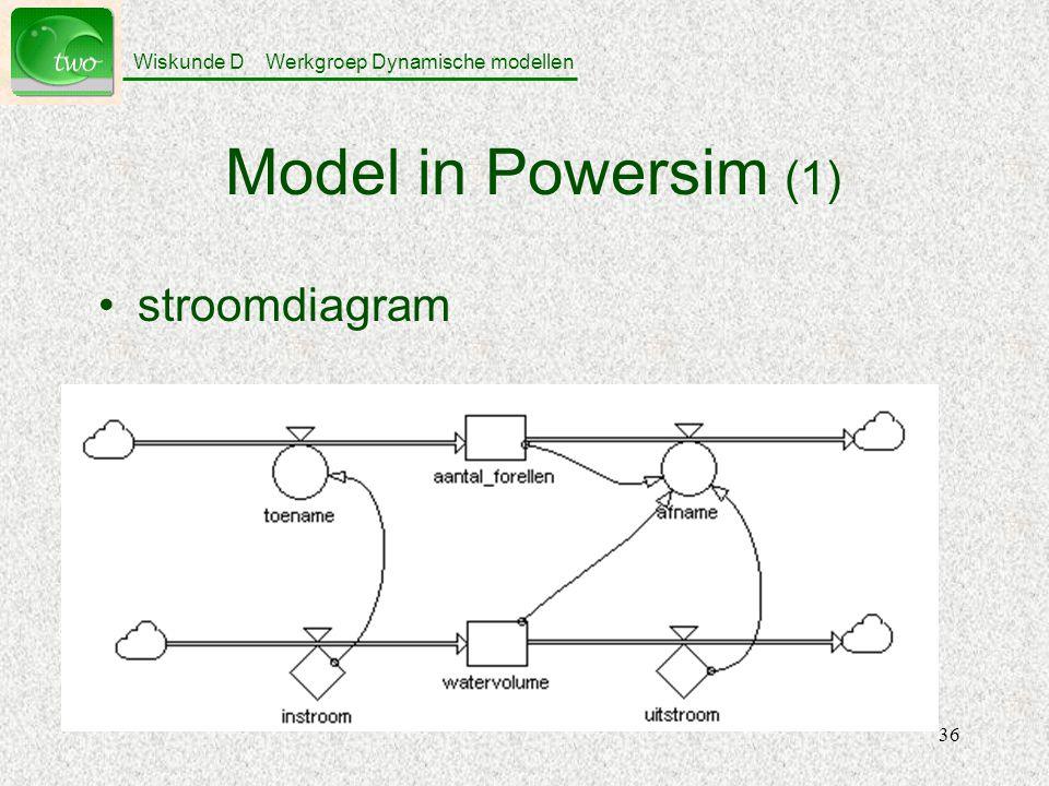 Wiskunde D Werkgroep Dynamische modellen 36 Model in Powersim (1) stroomdiagram