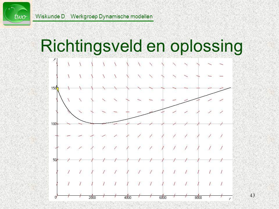 Wiskunde D Werkgroep Dynamische modellen 43 Richtingsveld en oplossing