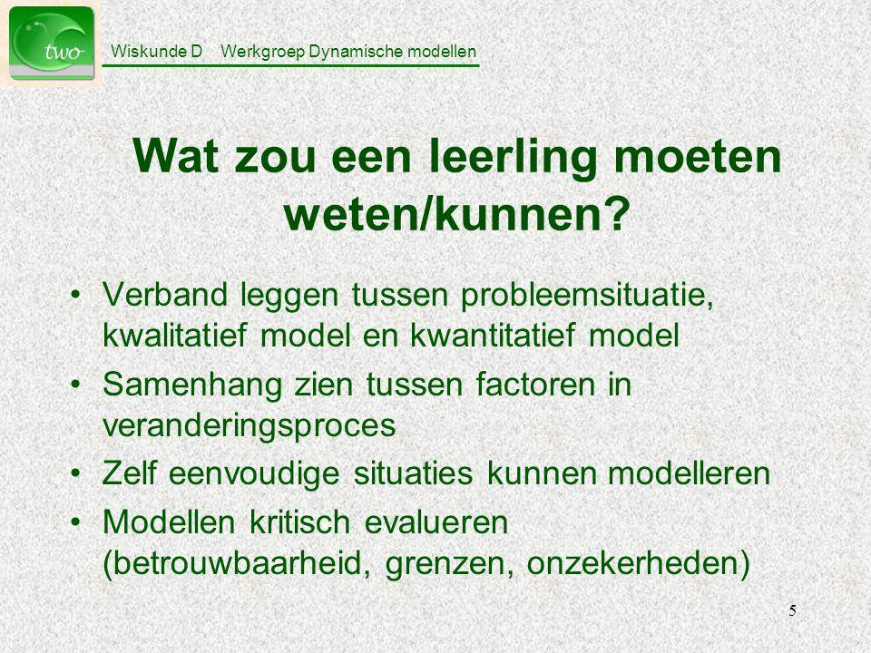 Wiskunde D Werkgroep Dynamische modellen 46 Bronnen Literatuur Websites –www.ctwo.nl –www.wisweb.nlwww.wisweb.nl –www.cdbeta.uu.nl/model –www.cdbeta.uu.nl/vo/salvo