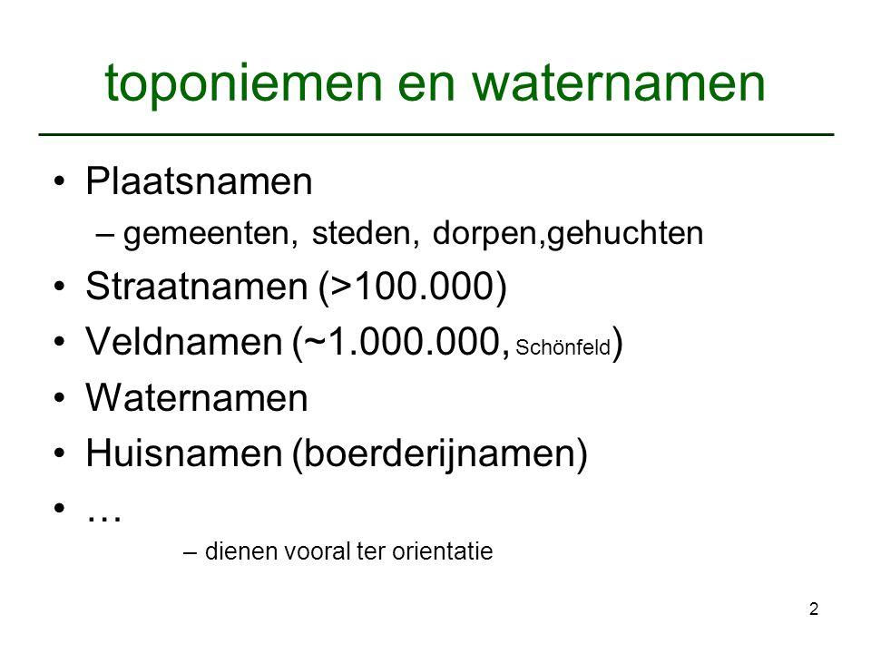 2 toponiemen en waternamen Plaatsnamen –gemeenten, steden, dorpen,gehuchten Straatnamen (>100.000) Veldnamen (~1.000.000, Schönfeld ) Waternamen Huisn