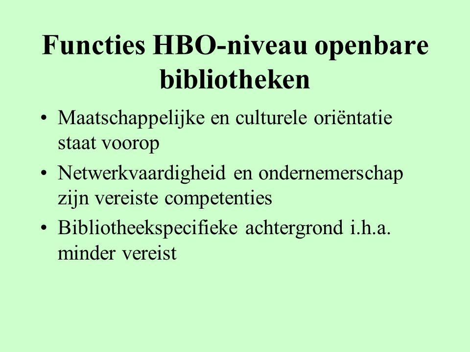 Functies HBO-niveau openbare bibliotheken Maatschappelijke en culturele oriëntatie staat voorop Netwerkvaardigheid en ondernemerschap zijn vereiste competenties Bibliotheekspecifieke achtergrond i.h.a.