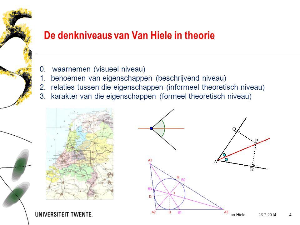 23-7-2014In memoriam Van Hiele 4 De denkniveaus van Van Hiele in theorie 0. waarnemen (visueel niveau) 1.benoemen van eigenschappen (beschrijvend nive