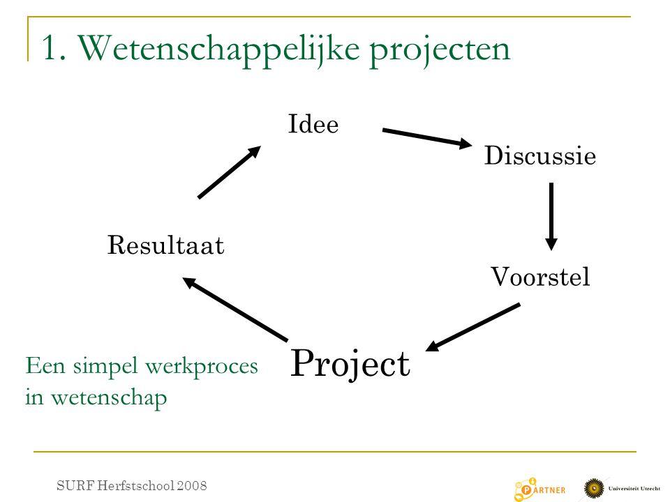 1. Wetenschappelijke projecten SURF Herfstschool 2008 Idee Discussie Resultaat Voorstel Project Een simpel werkproces in wetenschap