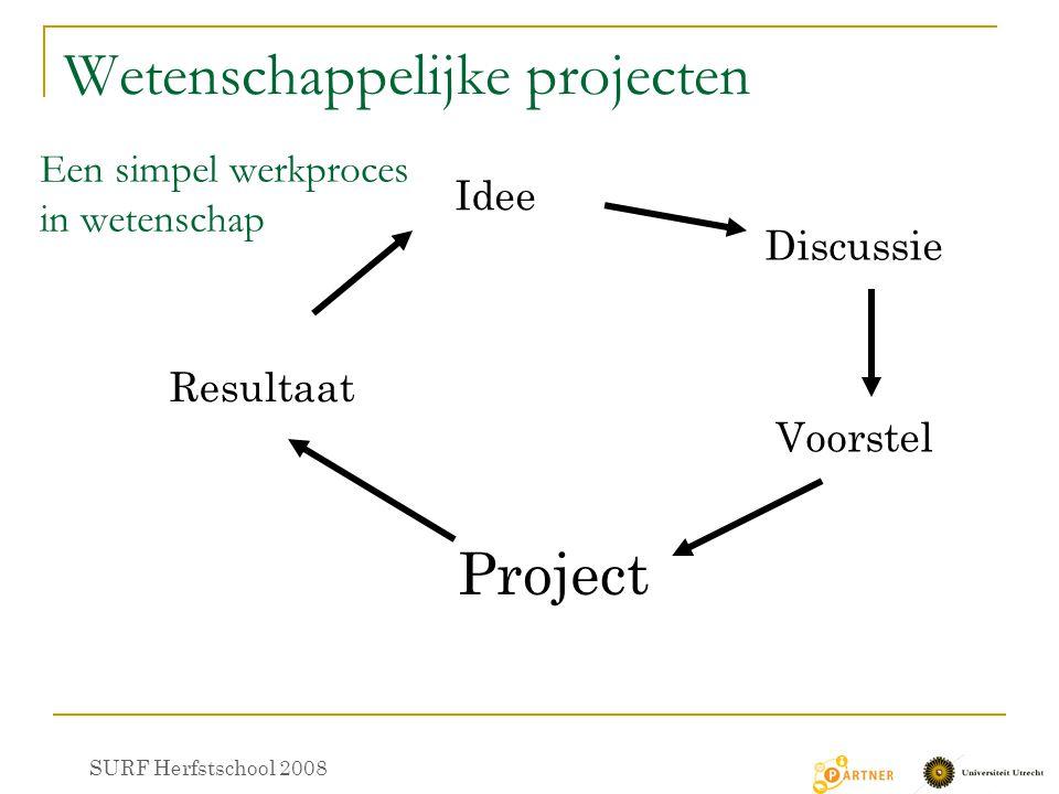 Wetenschappelijke projecten SURF Herfstschool 2008 Idee Discussie Resultaat Voorstel Project Een simpel werkproces in wetenschap