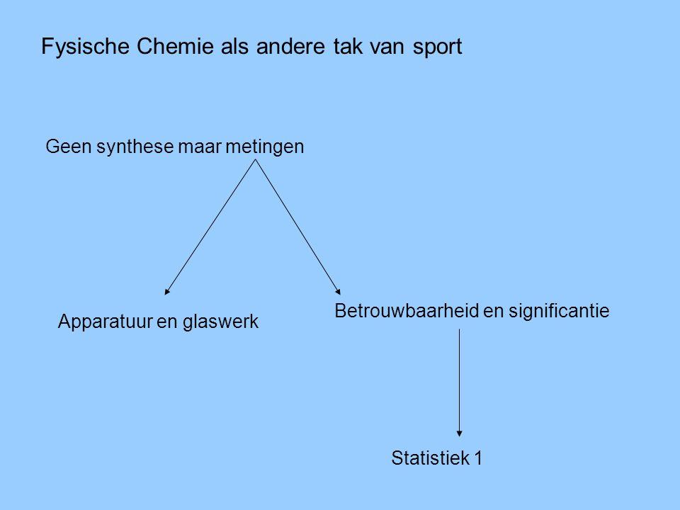 Fysische Chemie als andere tak van sport Geen synthese maar metingen Apparatuur en glaswerk Betrouwbaarheid en significantie Statistiek 1