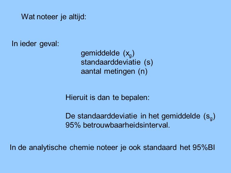 Wat noteer je altijd: In ieder geval: gemiddelde (x g ) standaarddeviatie (s) aantal metingen (n) Hieruit is dan te bepalen: De standaarddeviatie in h