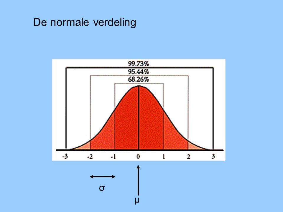 De normale verdeling μ σ