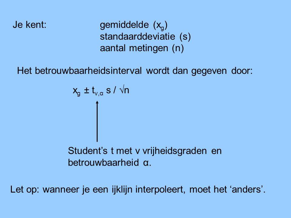 Je kent:gemiddelde (x g ) standaarddeviatie (s) aantal metingen (n) Het betrouwbaarheidsinterval wordt dan gegeven door: x g ± t ν,α s /  n Student's