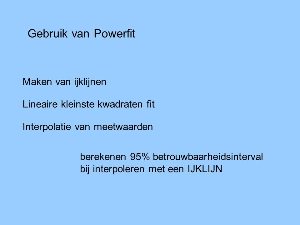 Gebruik van Powerfit Maken van ijklijnen Lineaire kleinste kwadraten fit Interpolatie van meetwaarden berekenen 95% betrouwbaarheidsinterval bij inter