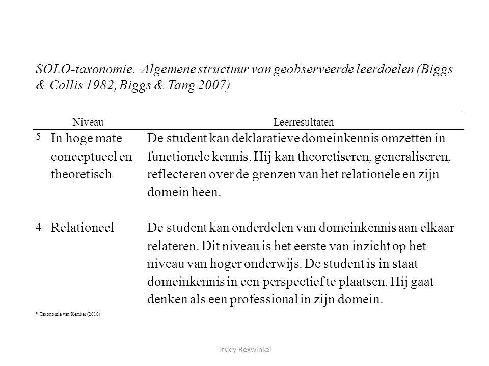 SOLO-taxonomie. Algemene structuur van geobserveerde leerdoelen (Biggs & Collis 1982, Biggs & Tang 2007) NiveauLeerresultaten 5 In hoge mate conceptue